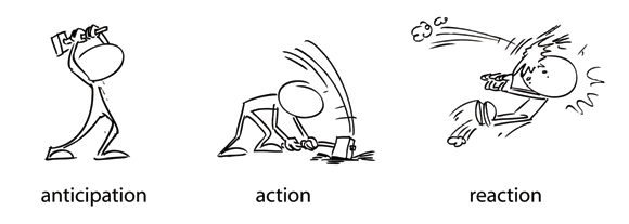 """prinsip dasar animasi """"anticipation"""""""