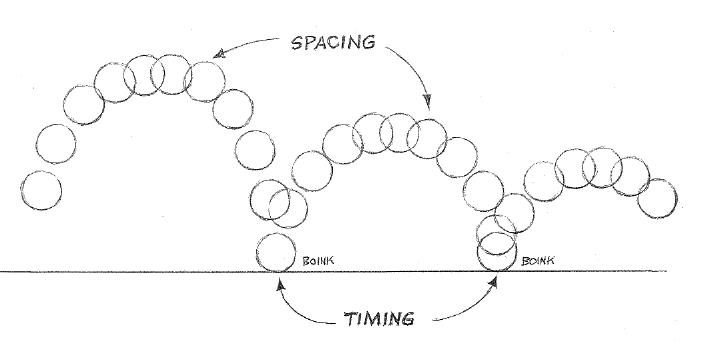 """12 prinsip animasi salah satunya """"timing dan spacing"""""""