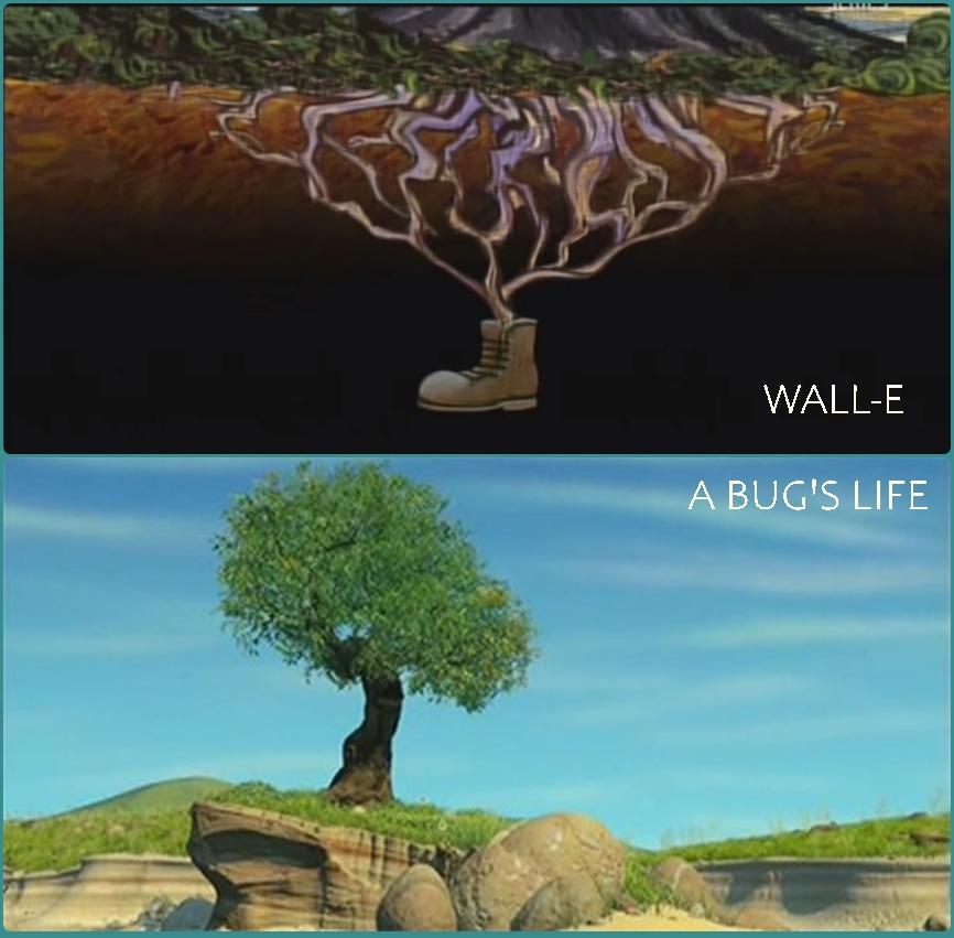 """pohon kehidupan - teori pixar"""
